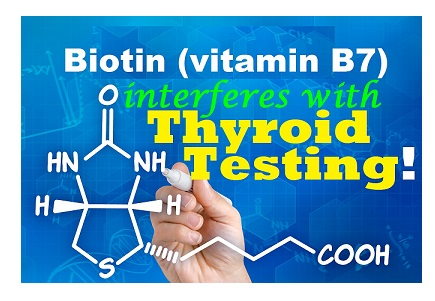 Biotin Thyroid Testing Canadian Academy of Sports Nutrition 1 caasn