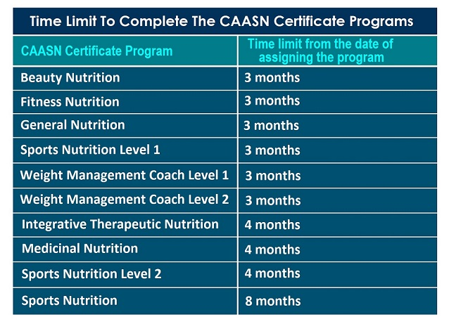 CAASN Certificates Time Limit 2