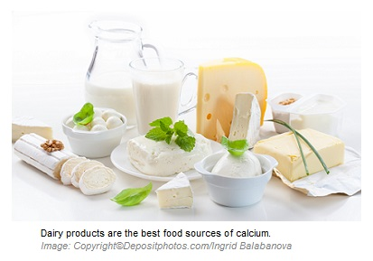 Calcium 1 Canadian Academy of Sports Nutrition caasn