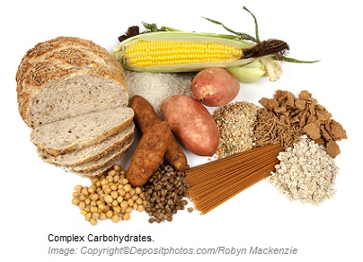 Carbohydrates 3 Canadian Academy of Sports Nutrition caasn