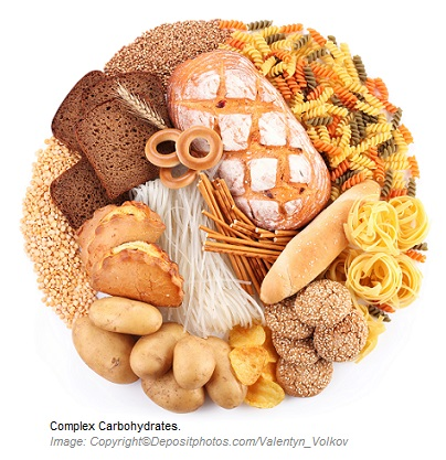 Carbohydrates 6 Canadian Academy of Sports Nutrition caasn
