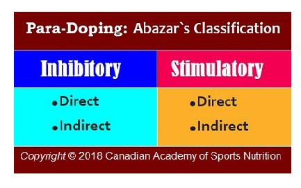 Para Doping Canadian Academy of Sports Nutrition 2 caasn
