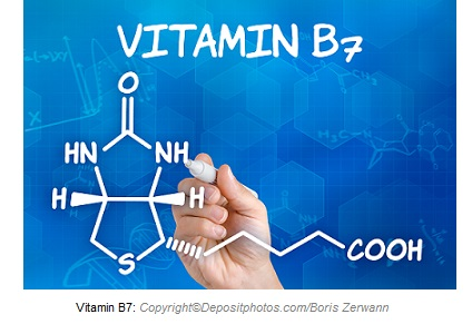 Vitamin B7 1 Canadian Academy of Sports Nutrition