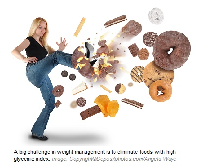 Weight management 3 Canadian Academy of Sports Nutrition caasn